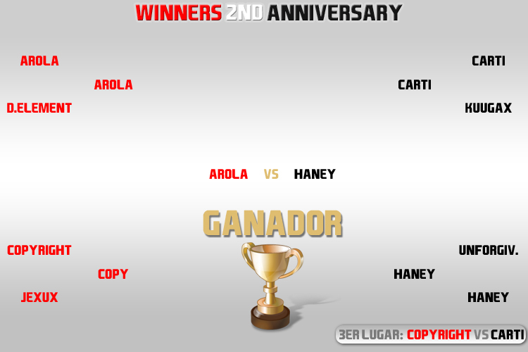Resultados 2da y 3ra Ronda Cuadro10