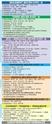 Mesure d'impédance avec CA 6115 Ca_61110