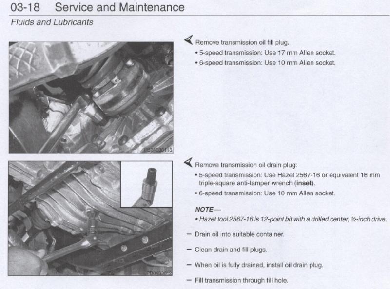 Niveau huile boite de vitesses CAYMAN Df10