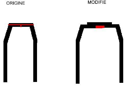 Kit arrière large  sporster Captur11