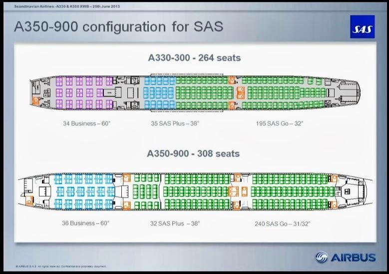 A350 / 787 /  777 comparaison - Page 2 A350-911