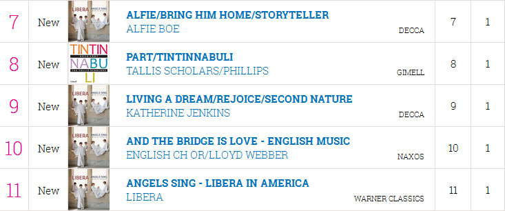 "[CD/DVD] ""Angels Sing - Libera in America"" - Page 4 Libera10"