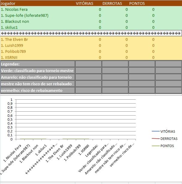 runescape 27th regiment - Portal Tabela10