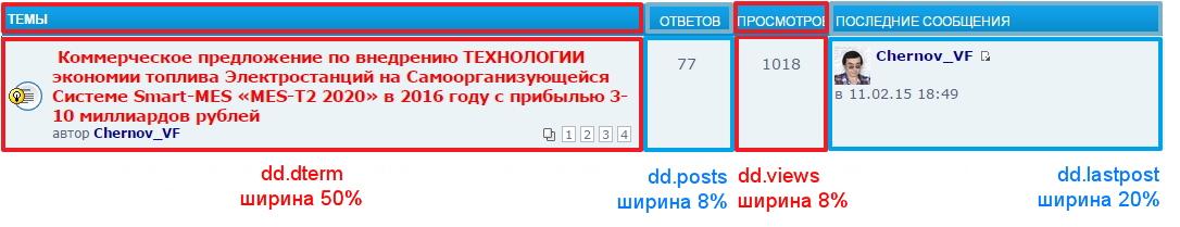 """Размер колонок таблицы """"ТЕМЫ""""??? Image_21"""