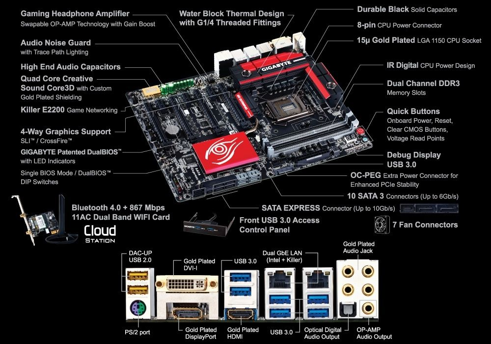 FS- Gigabyte GA-Z97X-Gaming G1 WIFI-BK 1045210