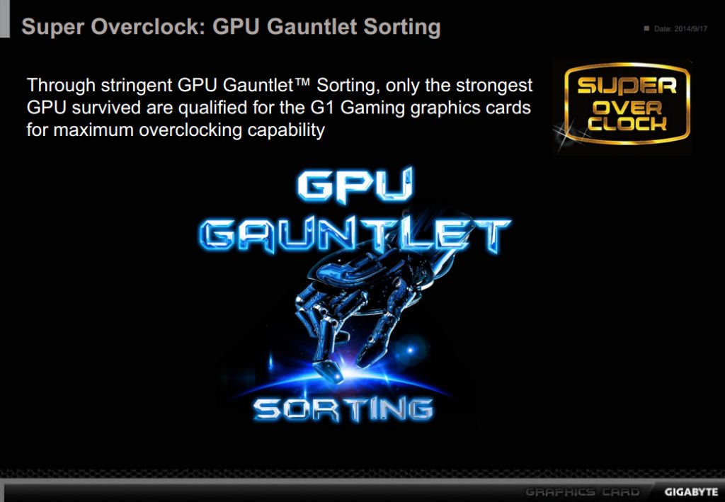 FS- 3*Gigabyte G1 GAMING GTX  970 4GB 1329MHz Gigaby18