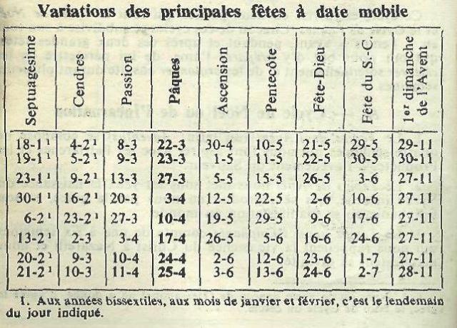 Temps Pascal (Exposé) Image10