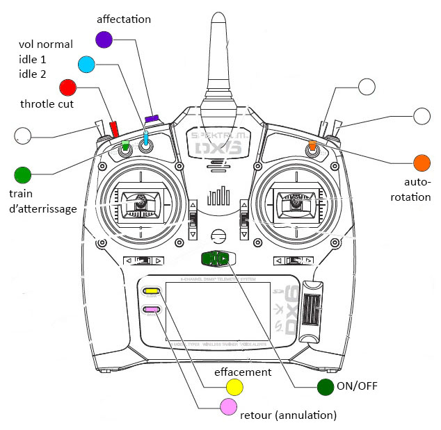 Réglage des boutons de la radio Spektrum DX6i V2 Affect10