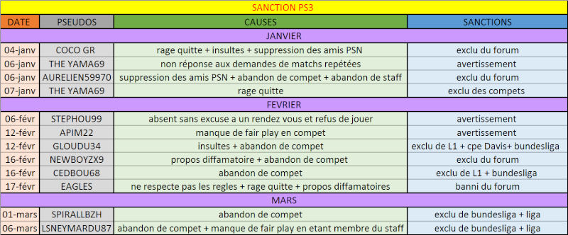 SANCTION PS3 Sans_125