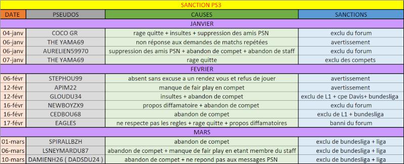 SANCTION PS3 - Page 2 Sans_127