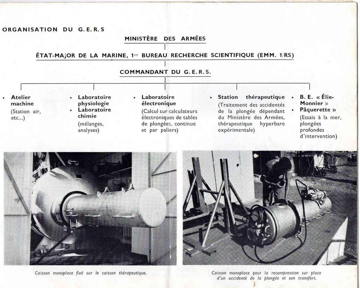 [Plongeurs démineurs] GISMER (Groupe d'Intervention Sous la Mer) - Page 4 5405