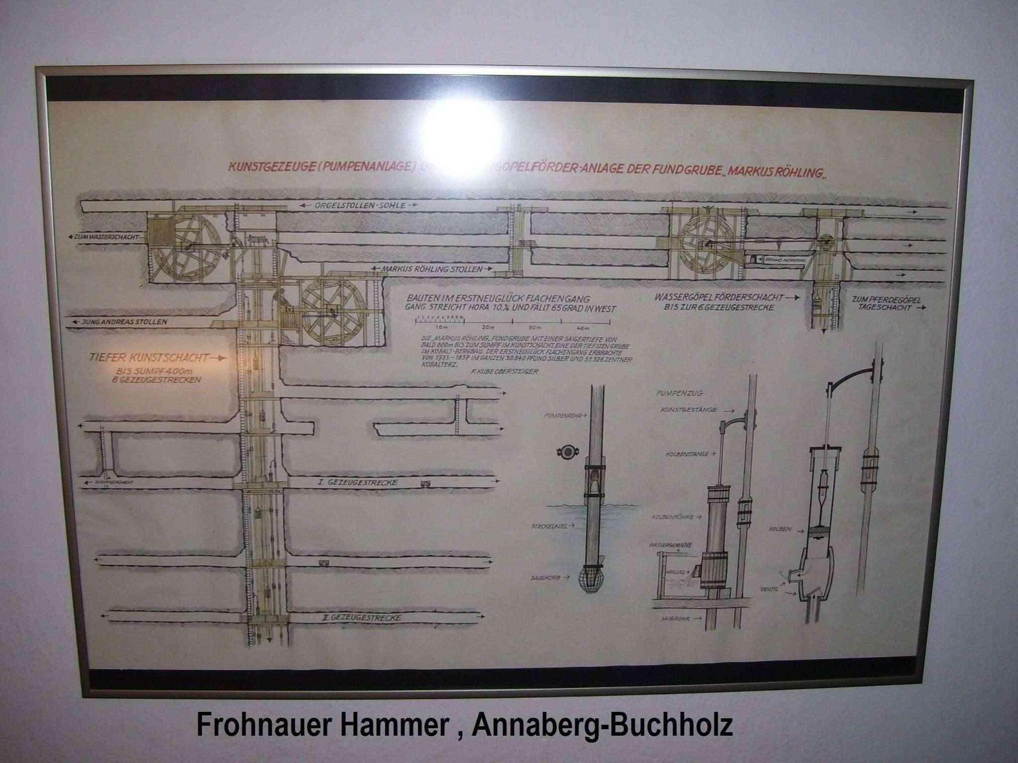 """Der """"Frohnauer Hammer"""" - Schmiede mit Wasserrad 100_6754"""