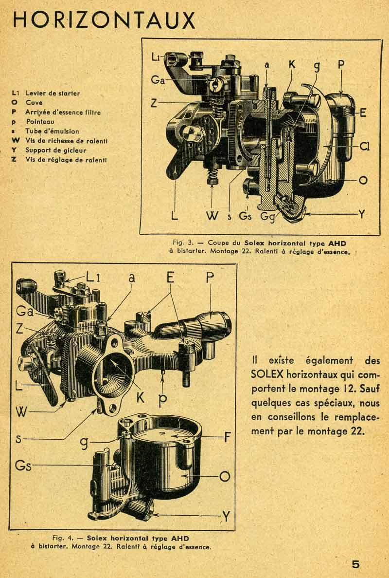 quel gicleur et autre pour carburateur solex AHD Solex_10