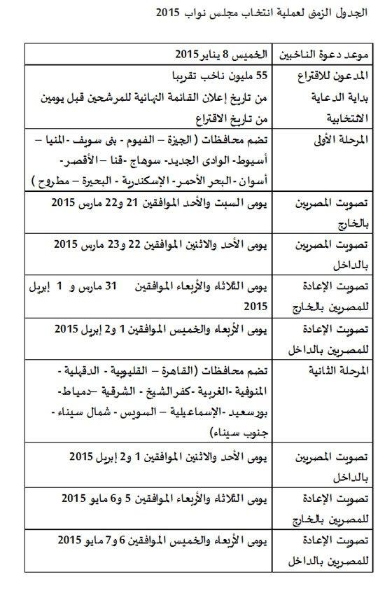 اللجنة العليا للانتخابات تدعو لانتخاب البرلمان على مرحلتين..  112