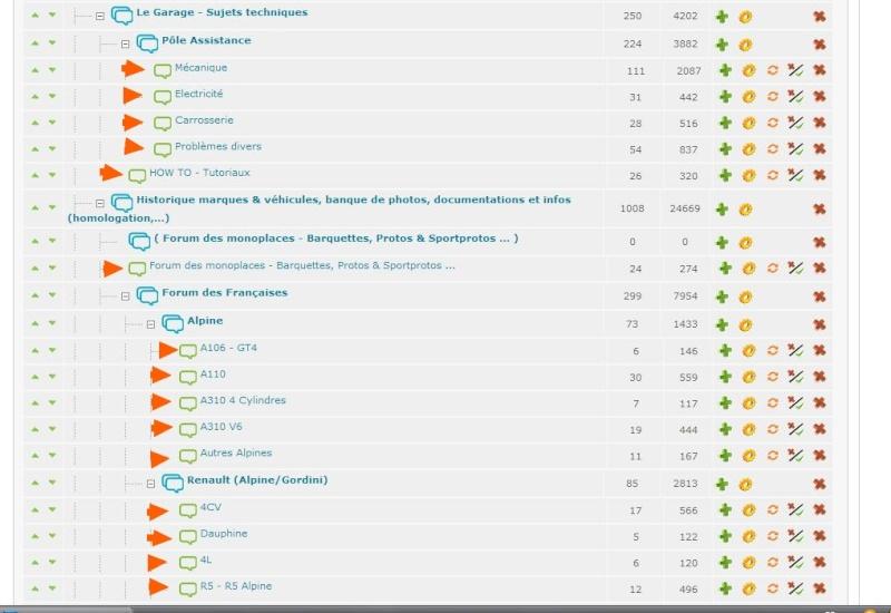 Titre des sujets dans les sous-forums qui débordent dans l'image d'index C119