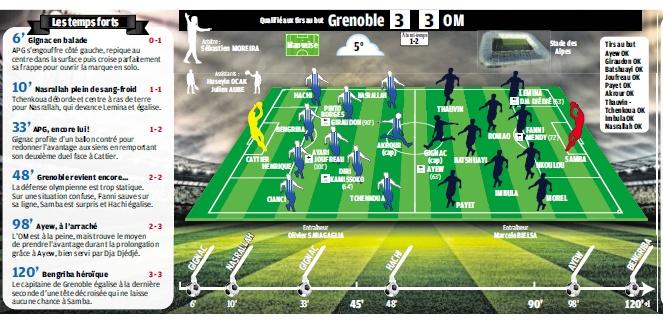 GRENOBLE FOOT 38 // CFA GROUPE SUD EST C  - Page 33 8_bmp10