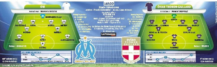 """COMPO D"""" EQUIPES - Page 25 8a27"""