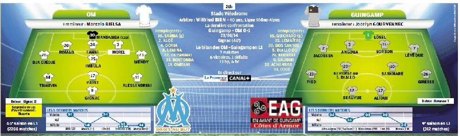 """COMPO D"""" EQUIPES - Page 25 8c10"""