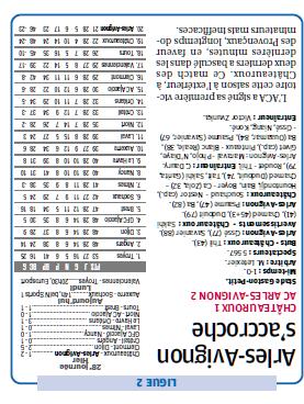 AC ARLES AVIGNON /// CLUB ET STADE  - Page 15 927