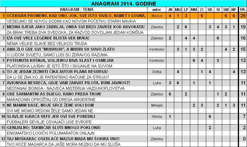 IGRA ANAGRAMA 2014/2 - Page 27 2014_a10