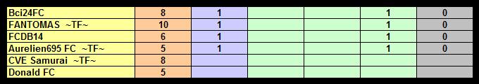 Tableaux IEs saison 67 Screen11
