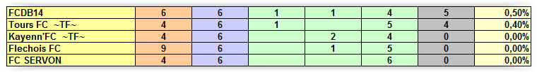 Tableaux IEs saison 67 Screen23