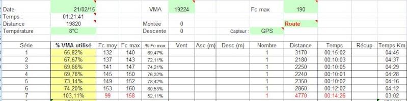 Zitoun_tlse ---) PLAN D'ENTRAINEMENT pour 3000, 5000, 10000m ? ... - Page 6 Donnee13