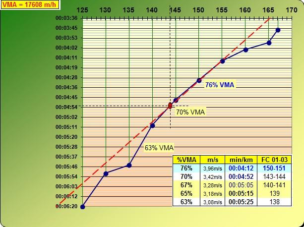 Sorbe42 ---) Premier test réussi Test_p11