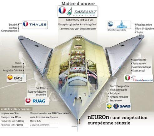 Le drone de combat nEUROn a finit ses essais à Istres (textes et video) B03c9f10