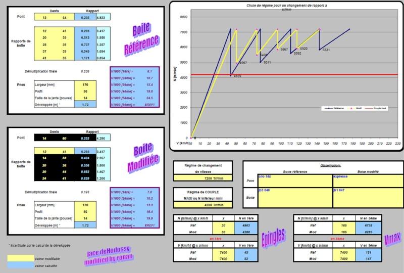 Rapport de pont pour boite courte (couple ?) - Page 2 Etude_10