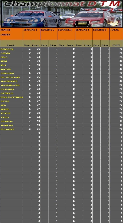 résultat 1er course DTM - Page 3 Dtm_1e10