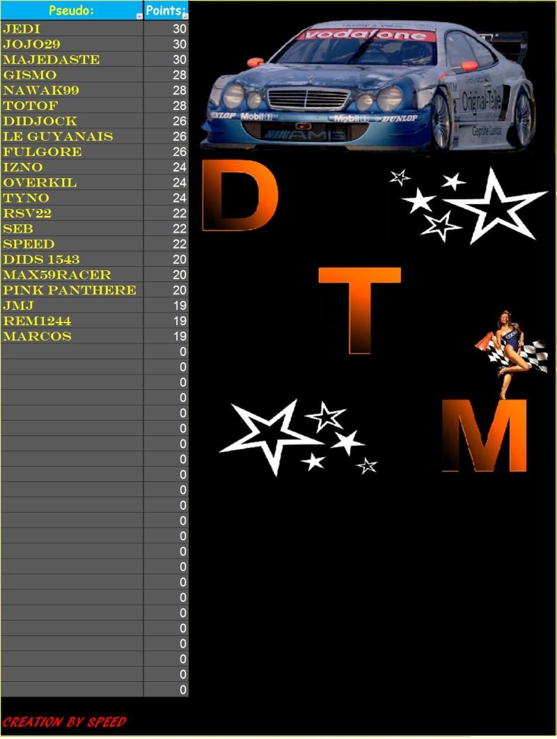 résultat 1er course DTM - Page 3 Dtm_2e12