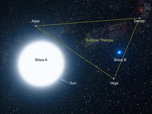 Un voyage Sirius-Terre Sirius10