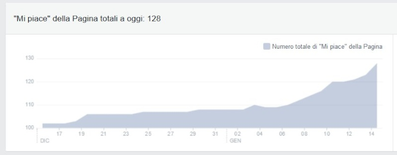 Susahumor now on Facebook Untitl12