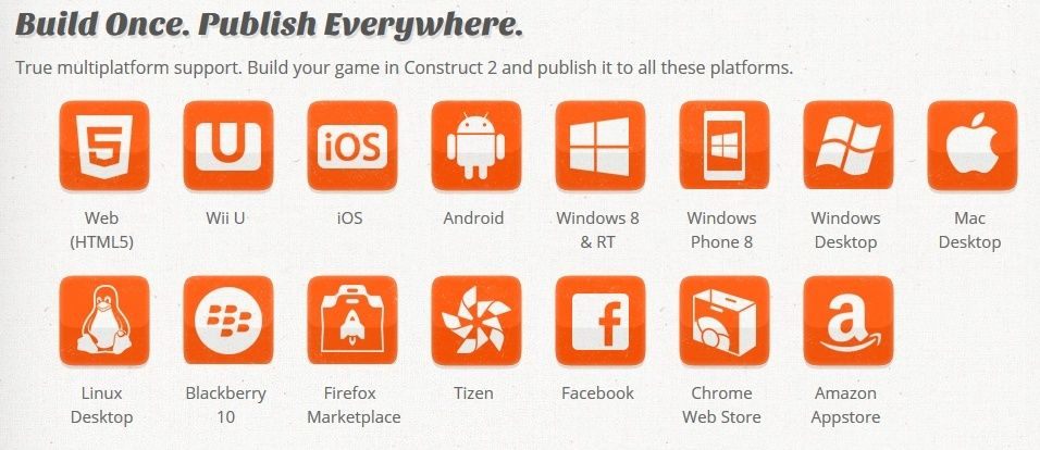 création d'applications pour SmartPhone  et Tablette (Windows 8 RT, Mobile, Windows Phone, Android, iOS iPhone / iPad 2015-010