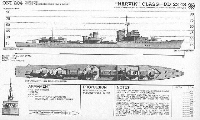 [TERMINE] Le MARCEAU 1/400  Heller par 32Dundee - Page 7 Narvik10