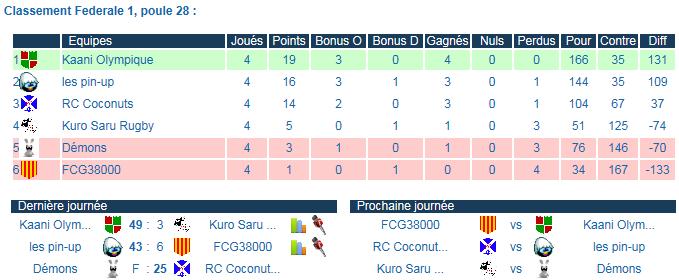 Kaani Olympique - Page 6 Sans_t11