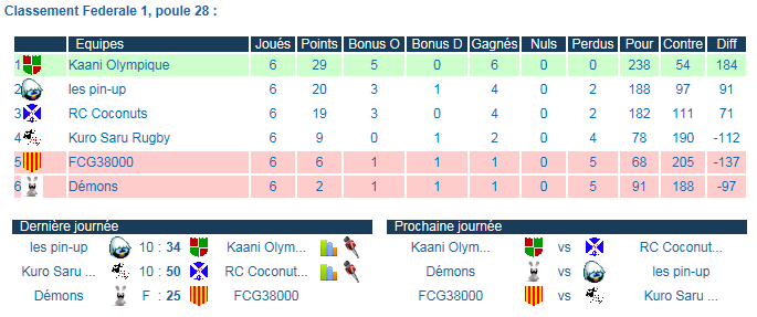 Kaani Olympique - Page 6 Sans_t12