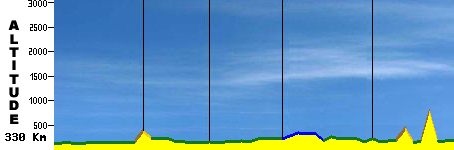 Topic de dépots des courses en ligne - Page 7 Calif10