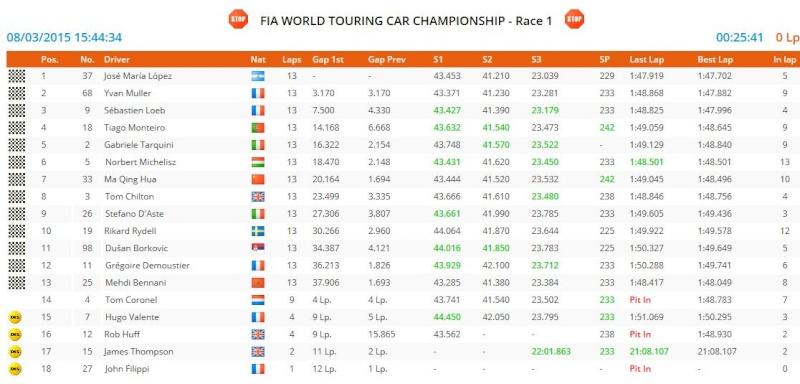 WTCC - Saison 2015 - Page 6 Course10