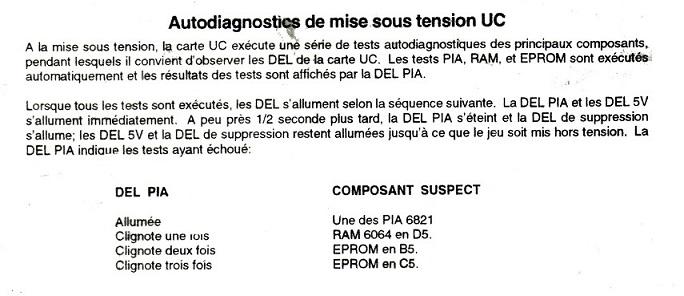 panne sur flipper Robocop Data East - Page 5 Dataea12