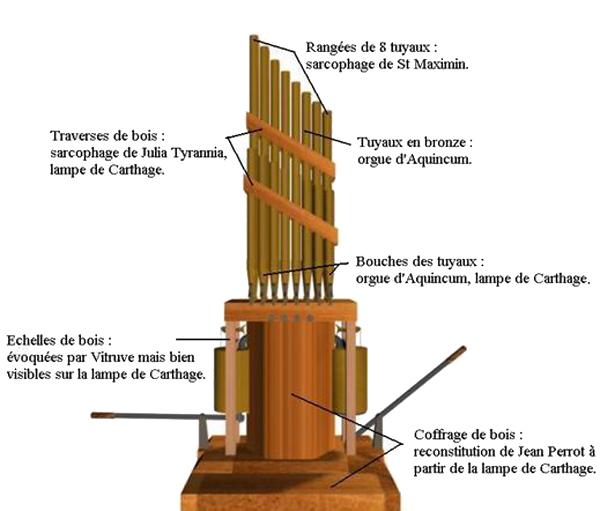 L'histoire des instruments 0110