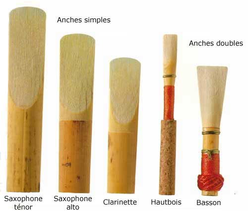 L'histoire des instruments Anches10