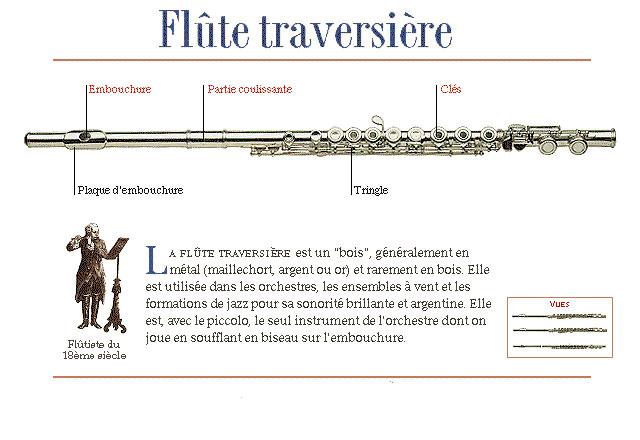 L'histoire des instruments Flute_10