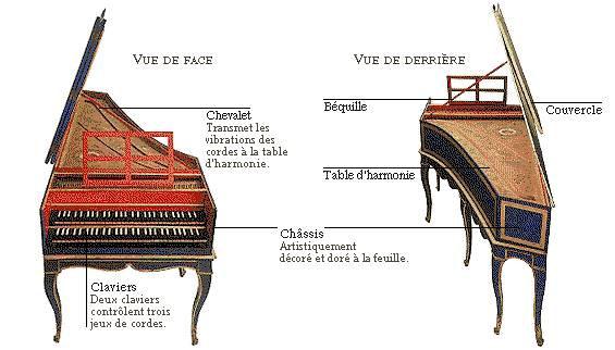Musique de la Renaissance - Page 2 Instru10