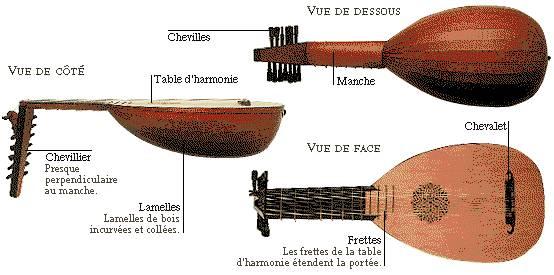 Musique de la Renaissance - Page 2 Instru11