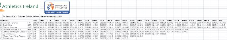 Grand Prix de DUBLIN, 20km H/F, 50km H : 29/06/2013 Dublin12