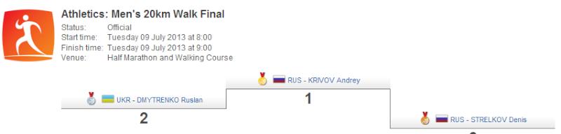 Universiades Kazan 6-17 juillet 2013 Univer13