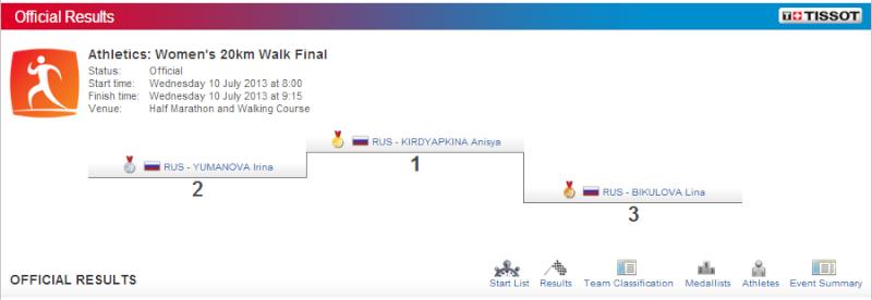 Universiades Kazan 6-17 juillet 2013 Univer16