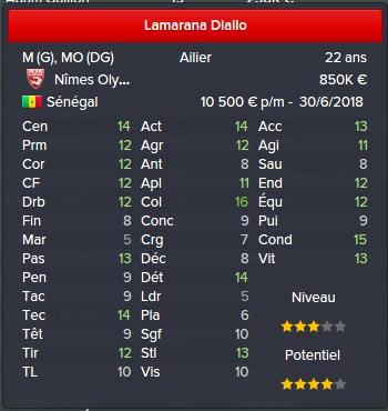 [FM 2015] Football Manager, des amateurs ? Diallo10